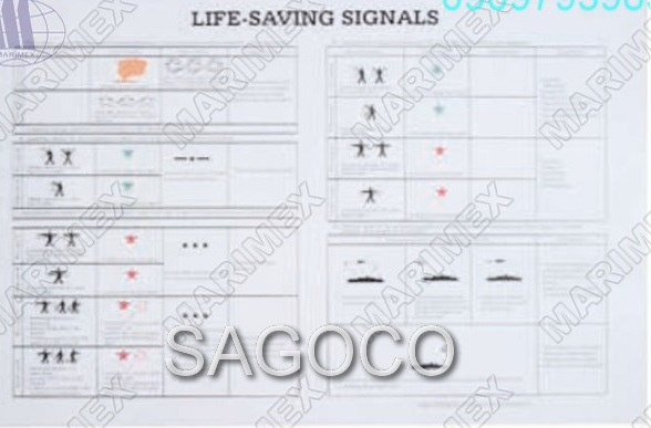 Signal Tables
